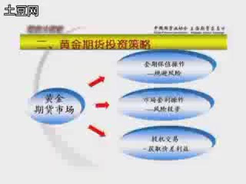 沈阳股指期货开户沈阳期货公司博易大师软件黄金期货