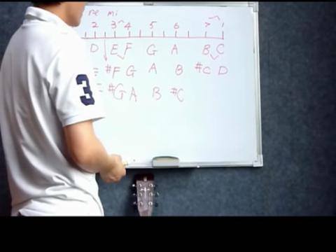 狗先生 吉他谱-吉他教学 赛平老师个人资料 赛平吉他教学亡灵序曲 赛平她来听我的