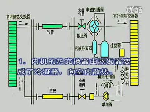 新亚洲制冷电路图