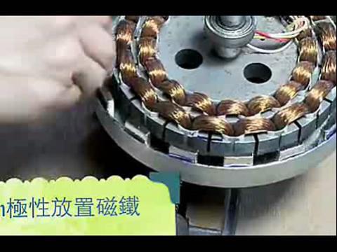 垂直风力发电机(1)