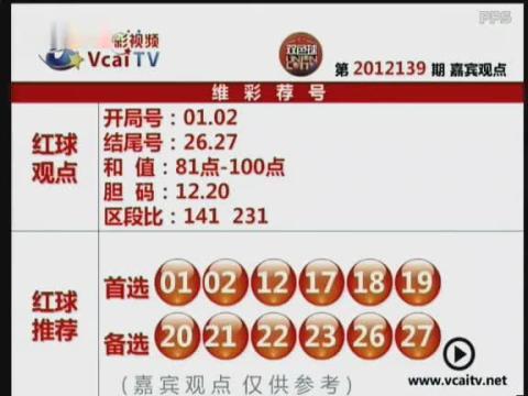 2012-11-23维彩荐号(场外版之一注定乾坤)(彩票推荐)